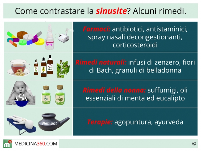 Sinusite cure e rimedi naturali for Seni diversi