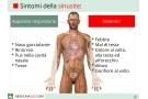 Sintomi della sinusite acuta e cronica
