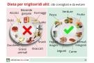 trigliceridi alti dieta