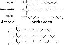 trigliceridi bassi cause