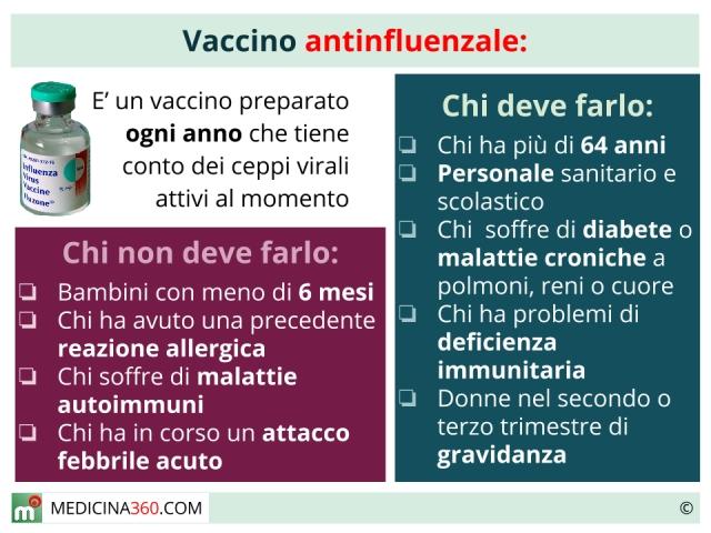 Vaccino antinfluenzale: benefici, effetti collaterali, controindicazioni e costo